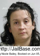 CHRISTY NICOLE BAILEY mugshot picture