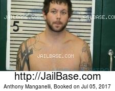 Anthony Manganelli mugshot picture